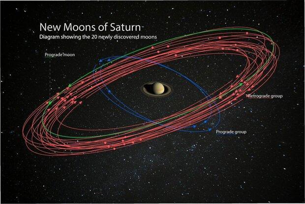 کشف 20 قمر جدید دور زحل، قمر های زحل از مشتری بیشتر شد